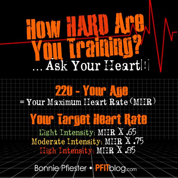 Heart Rate Chart Pfitblog