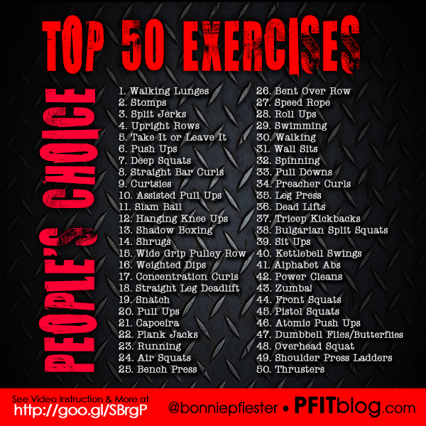People's Choice: Top 50 Exercises » PfitBlog