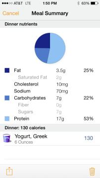 greek yogurt nutritional information