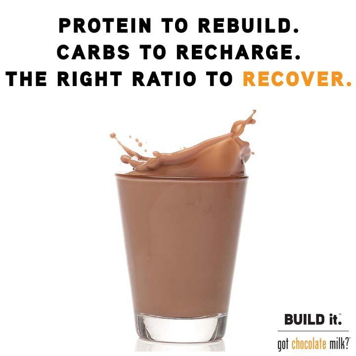 Chocolate Milk Good Or Bad After Workout